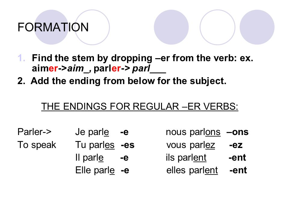 FORMATION Find the stem by dropping –er from the verb: ex. aimer->aim_, parler-> parl___. 2. Add the ending from below for the subject.