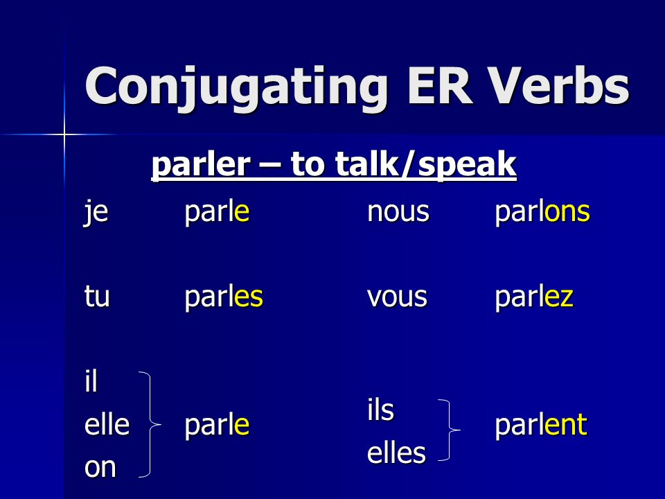 Conjugating ER Verbs parler – to talk/speak je tu il elle on parl e es