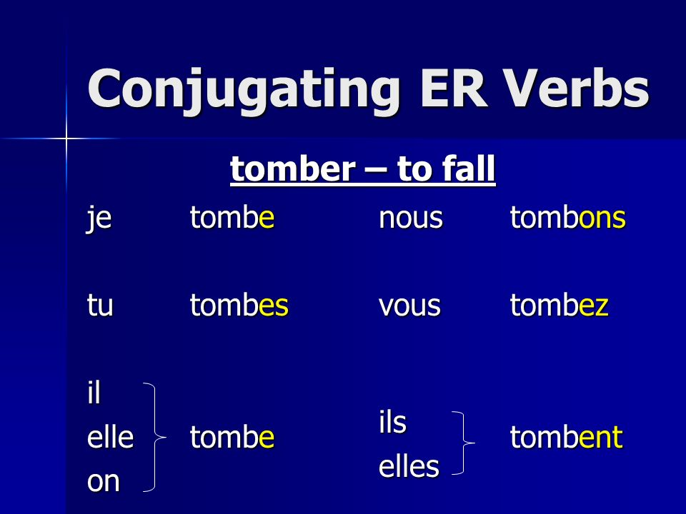 Conjugating ER Verbs tomber – to fall je tu il elle on tomb e es nous