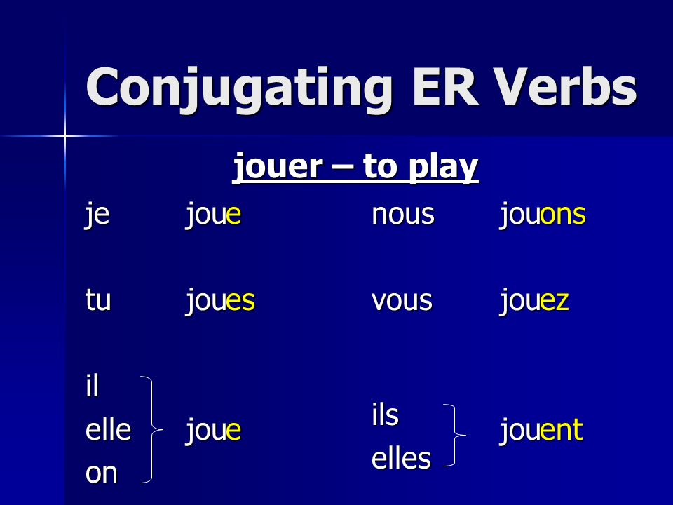 Conjugating ER Verbs jouer – to play je tu il elle on jou e es nous
