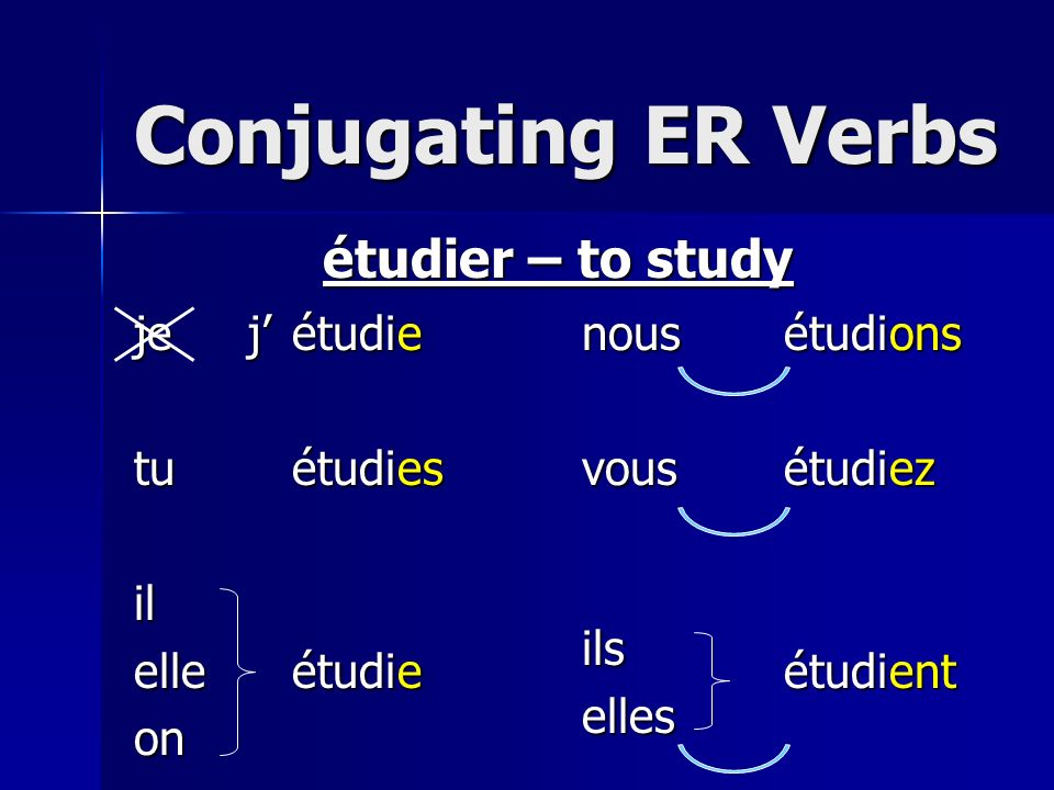Conjugating ER Verbs étudier – to study je tu il elle on j' étudi e es