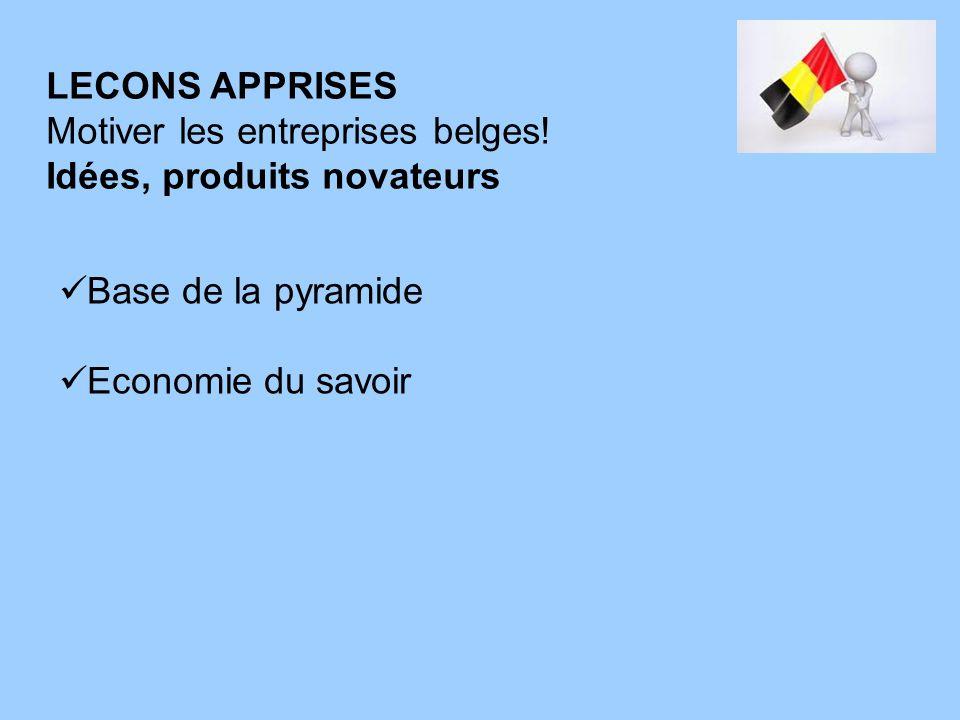 LECONS APPRISES Motiver les entreprises belges. Idées, produits novateurs.