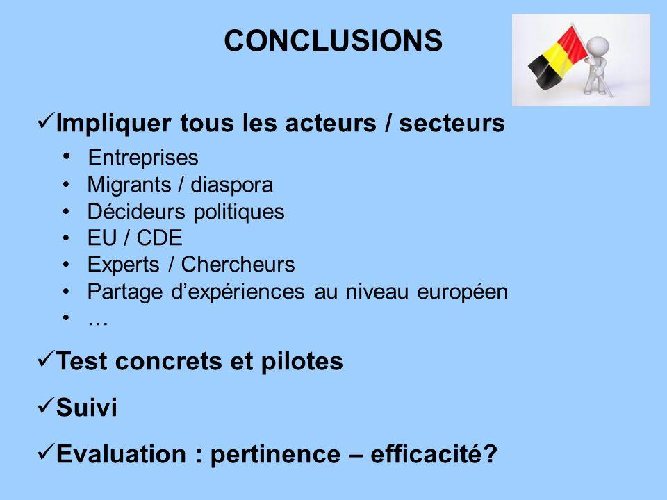 CONCLUSIONS Impliquer tous les acteurs / secteurs Entreprises