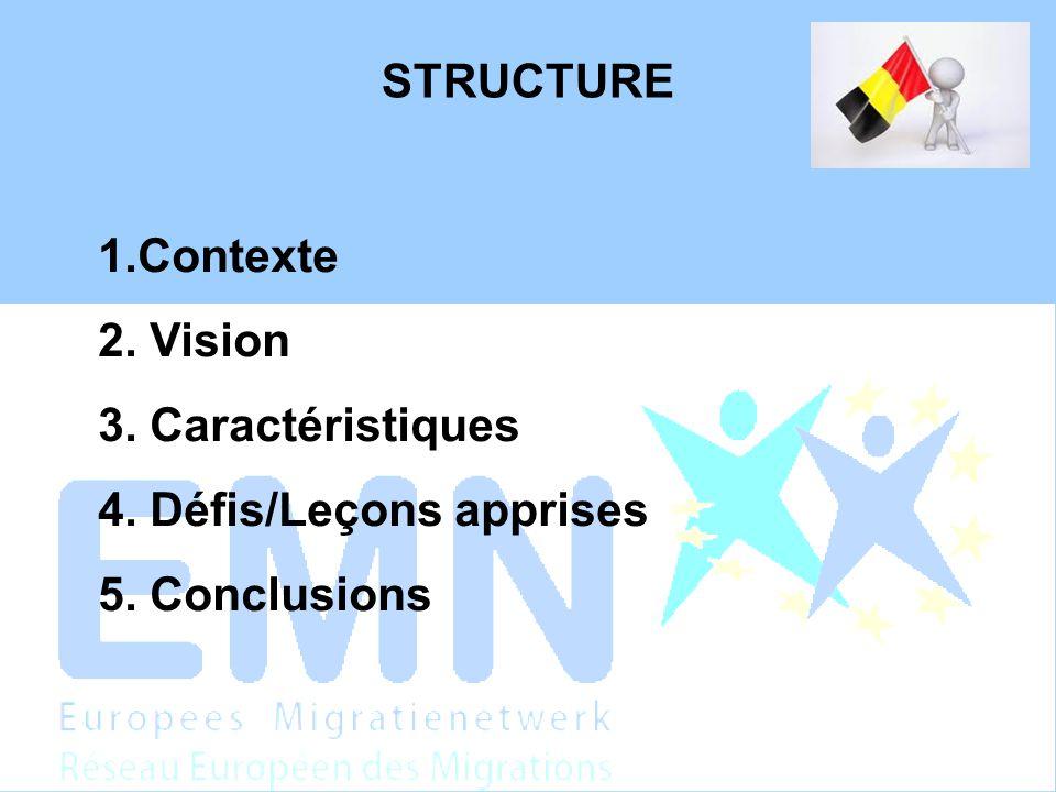 4. Défis/Leçons apprises 5. Conclusions