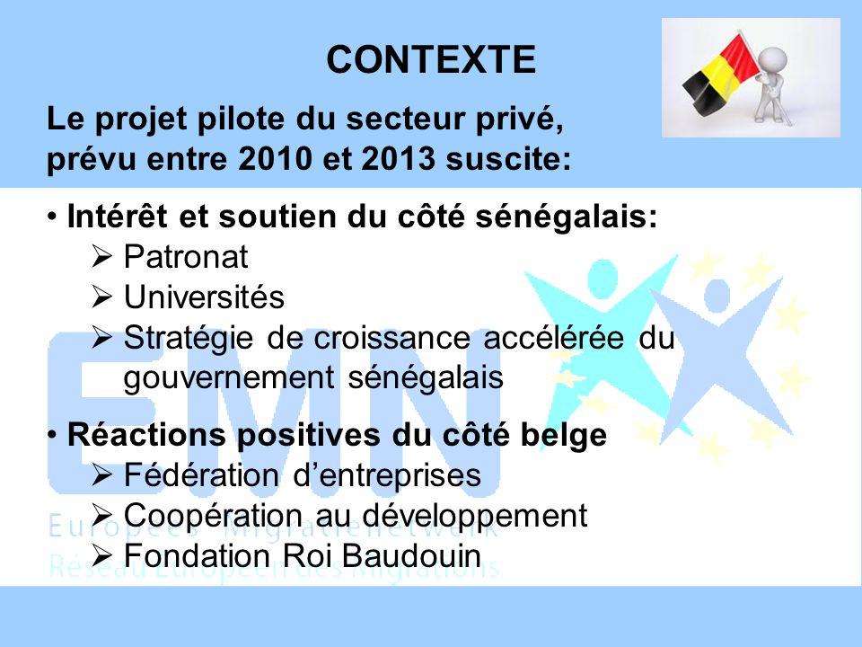 CONTEXTE Le projet pilote du secteur privé,