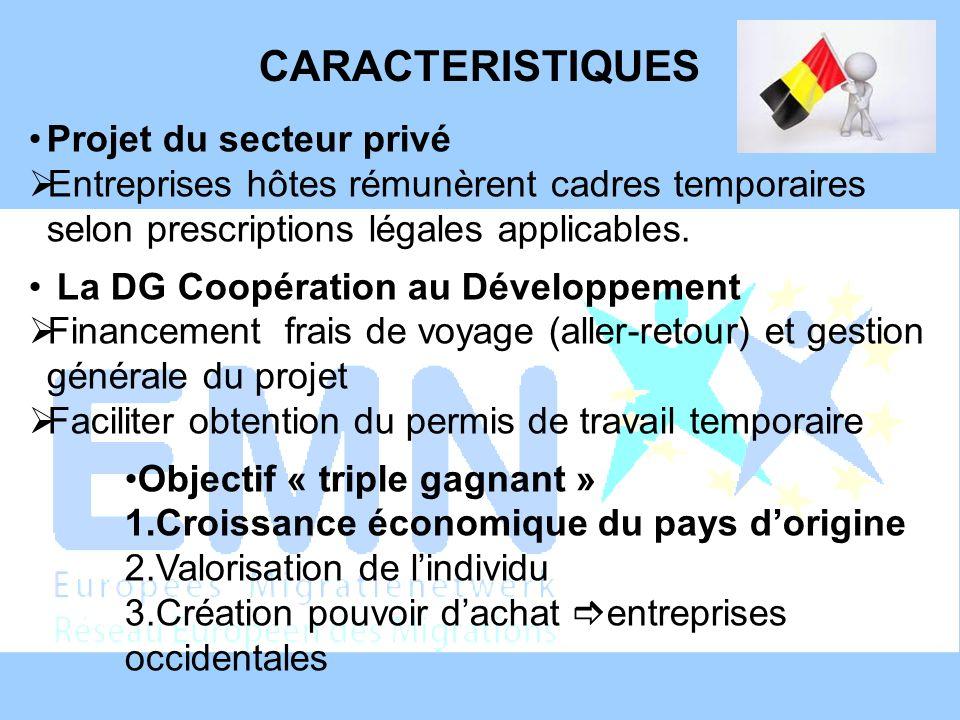 CARACTERISTIQUES Projet du secteur privé