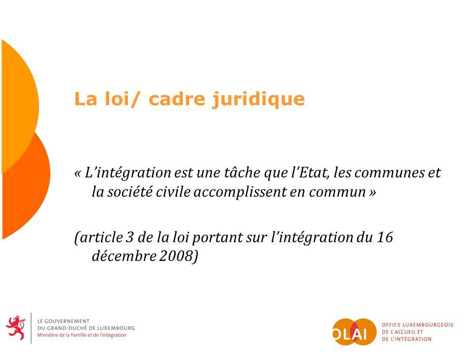 La loi/ cadre juridique