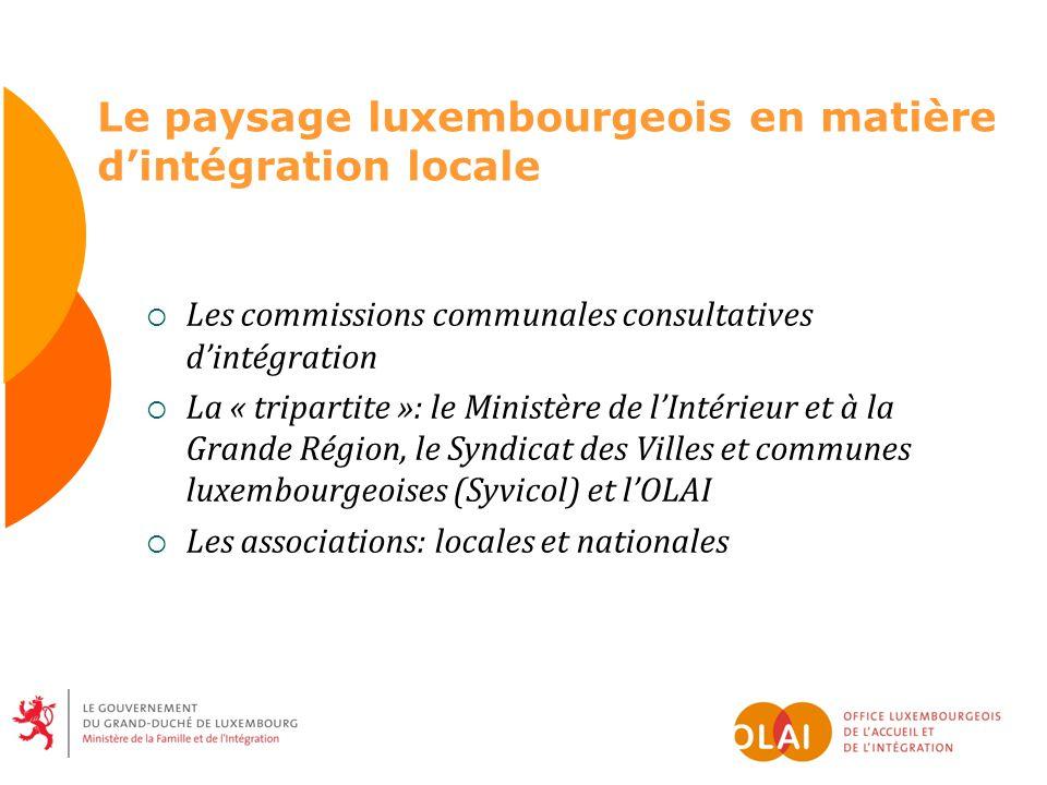 Le paysage luxembourgeois en matière d'intégration locale