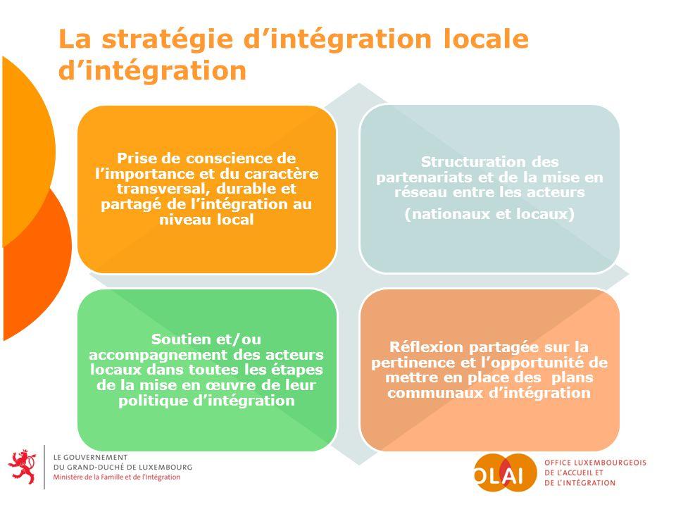 La stratégie d'intégration locale d'intégration