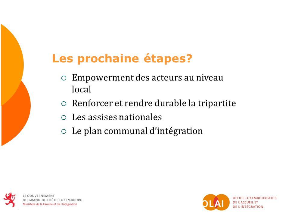 Les prochaine étapes Empowerment des acteurs au niveau local