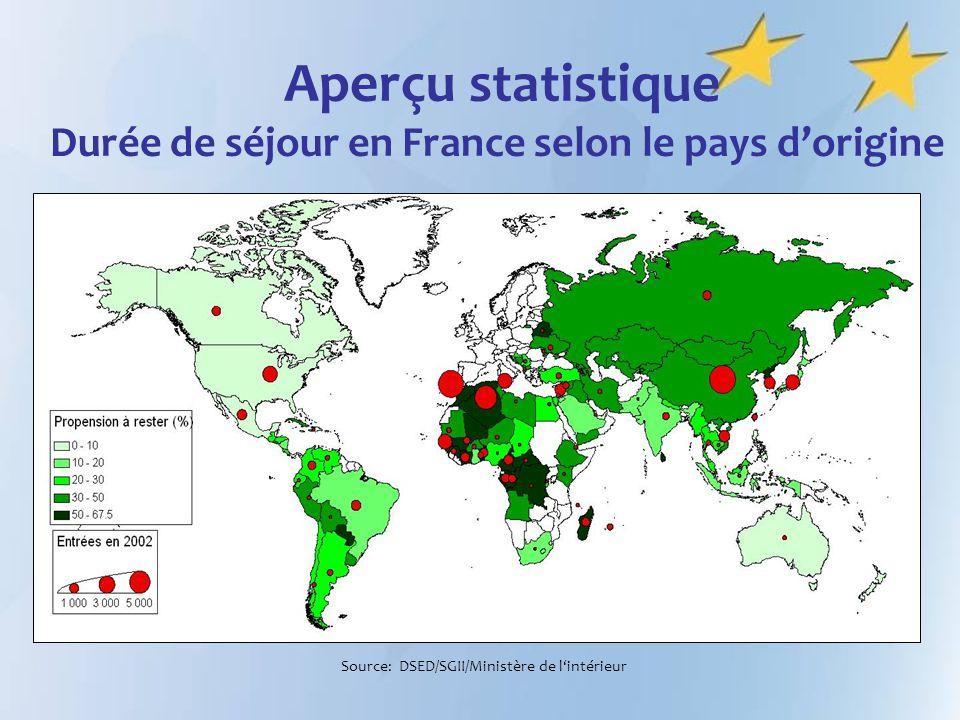 Aperçu statistique Durée de séjour en France selon le pays d'origine