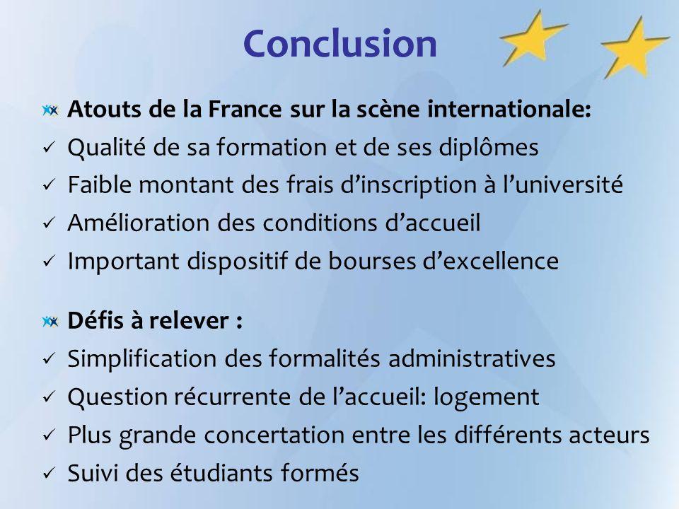 Conclusion Atouts de la France sur la scène internationale: