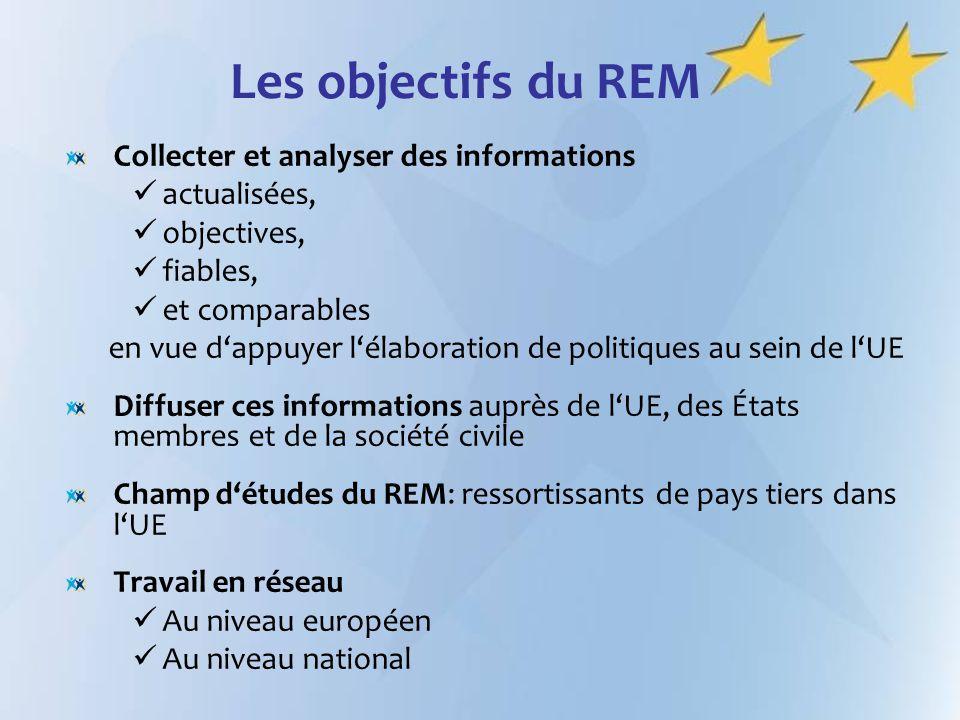 Les objectifs du REM Collecter et analyser des informations
