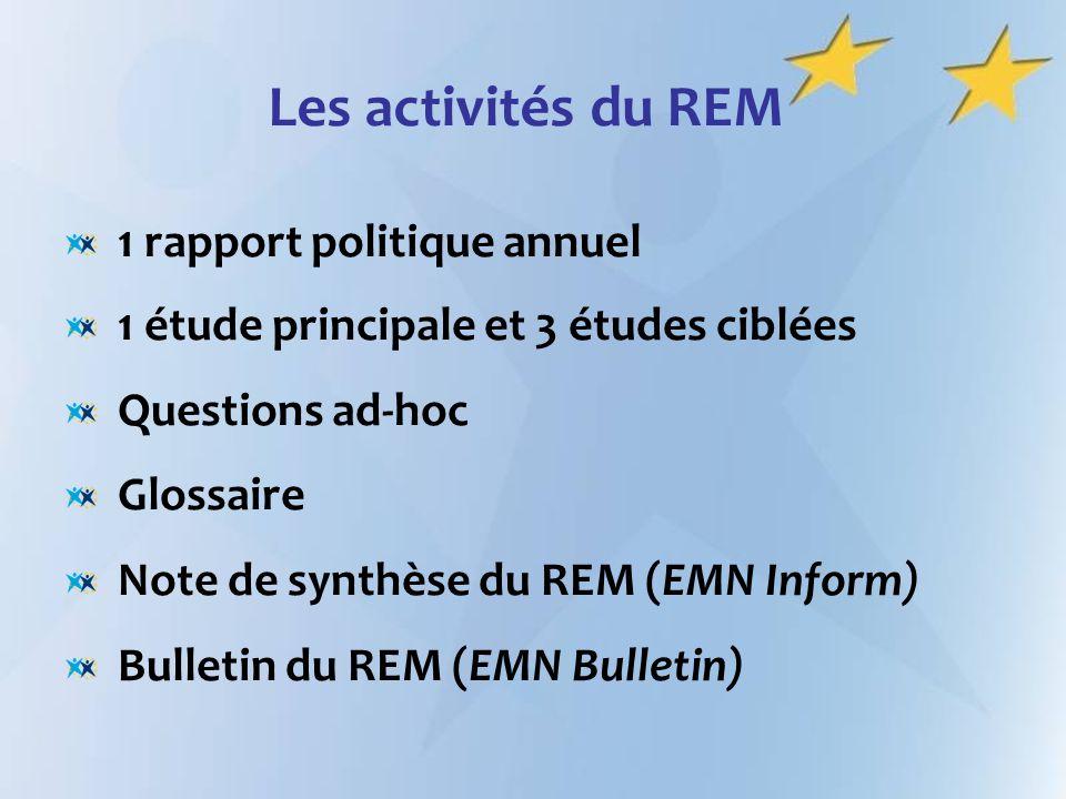 Les activités du REM 1 rapport politique annuel