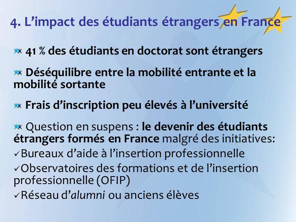 4. L'impact des étudiants étrangers en France