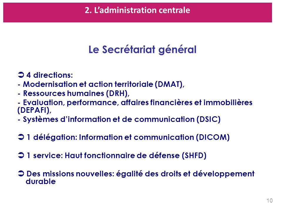 2. L'administration centrale Le Secrétariat général