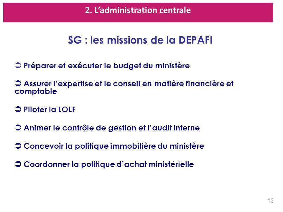 2. L'administration centrale SG : les missions de la DEPAFI
