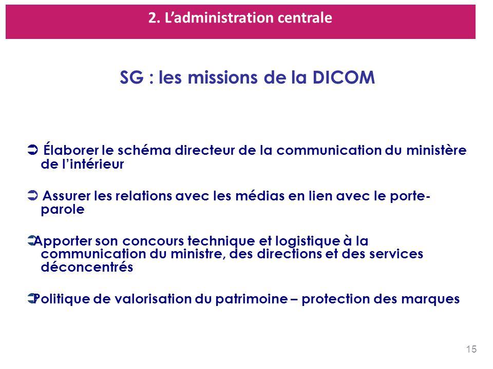 2. L'administration centrale SG : les missions de la DICOM