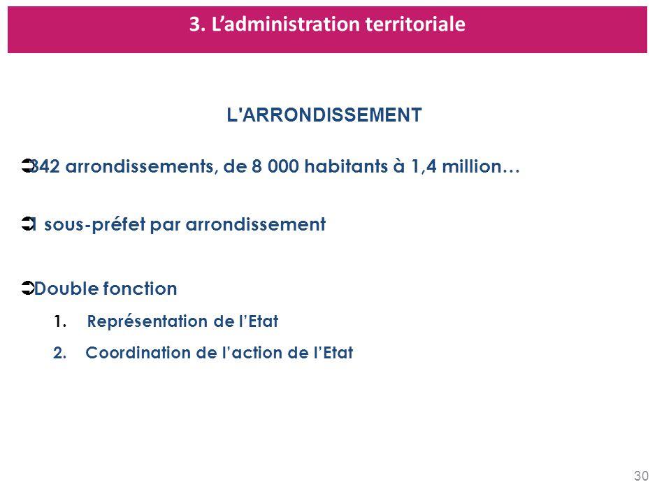 3. L'administration territoriale
