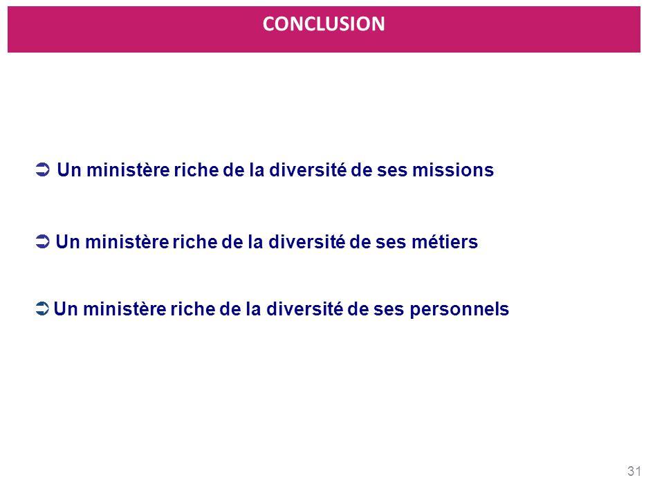 CONCLUSION  Un ministère riche de la diversité de ses missions