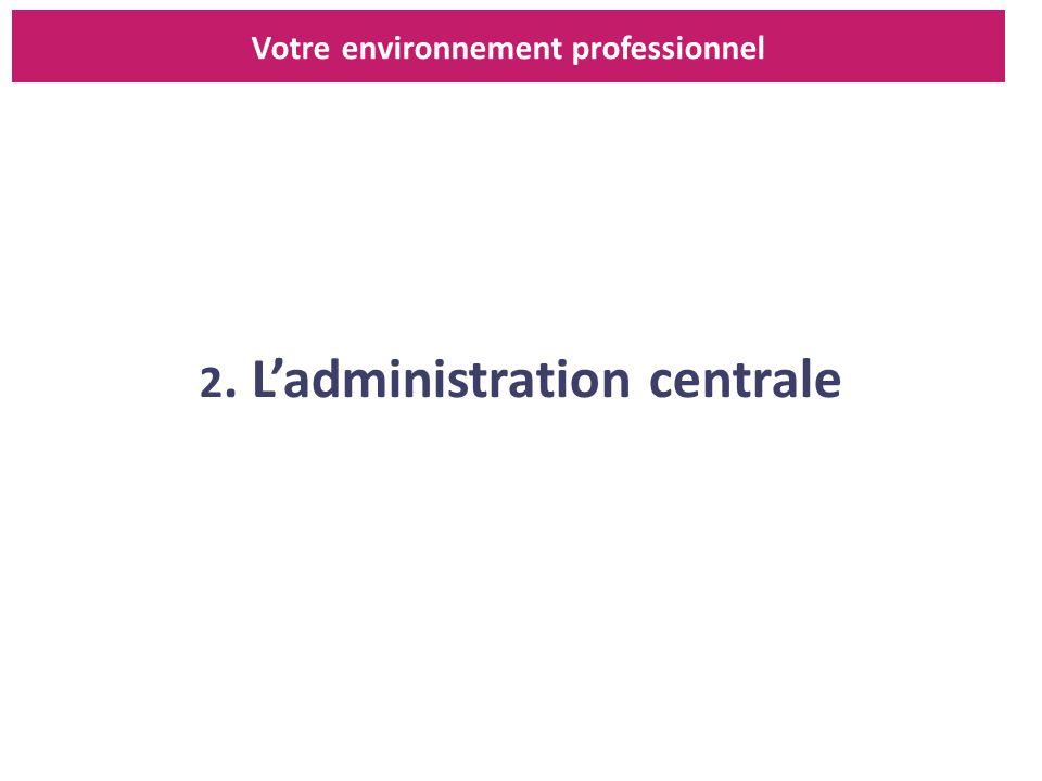 Votre environnement professionnel 2. L'administration centrale
