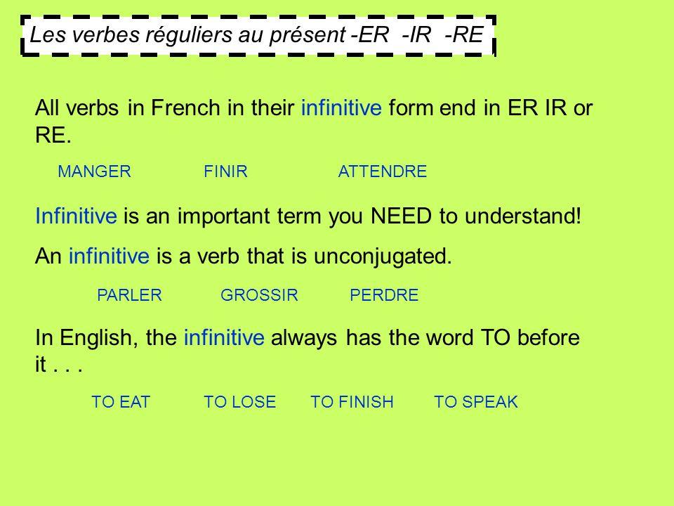 Les verbes réguliers au présent -ER -IR -RE