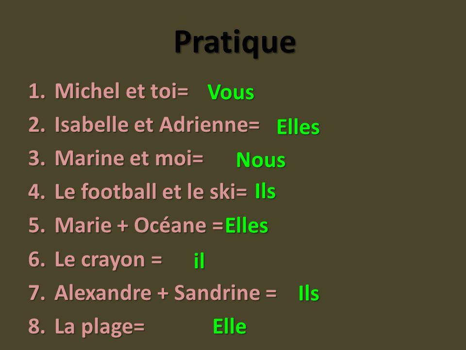 Pratique Michel et toi= Vous Isabelle et Adrienne= Marine et moi=