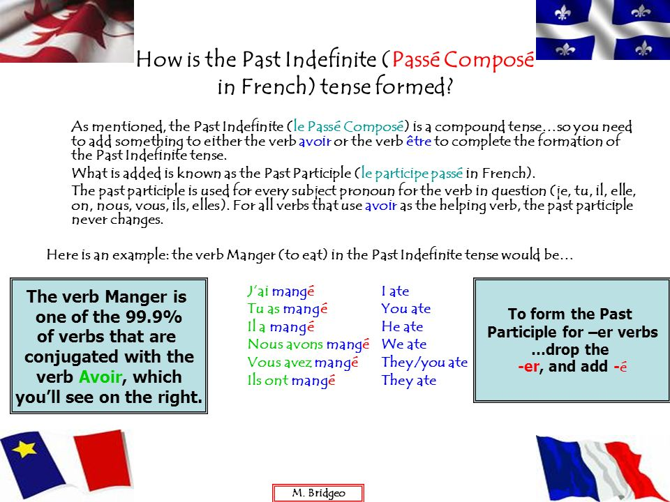 How is the Past Indefinite (Passé Composé in French) tense formed