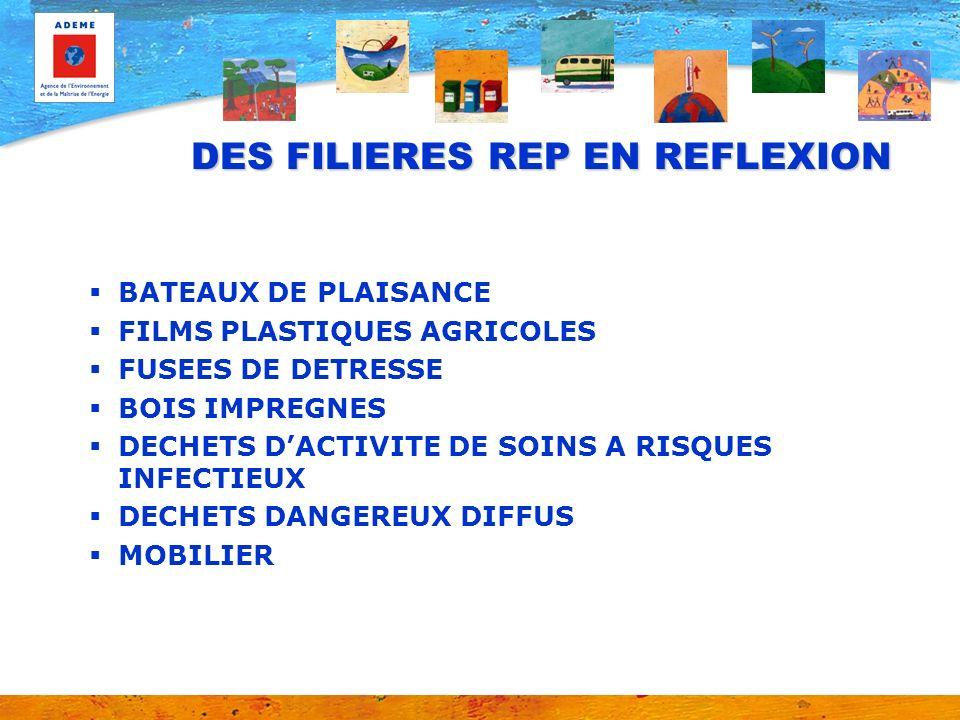 DES FILIERES REP EN REFLEXION
