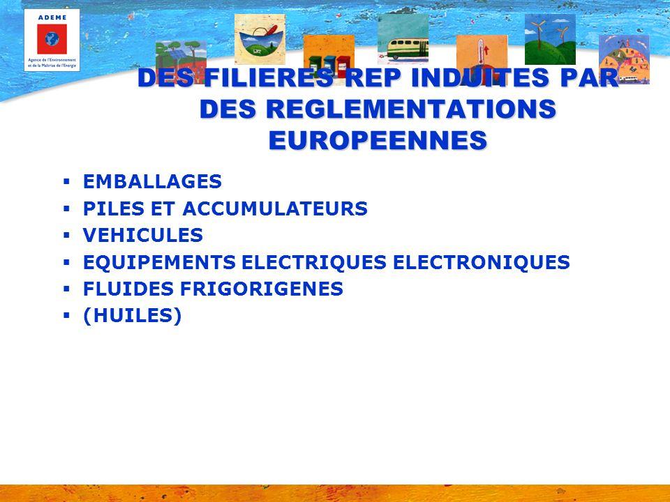 DES FILIERES REP INDUITES PAR DES REGLEMENTATIONS EUROPEENNES