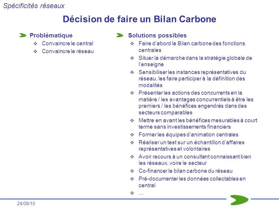 Décision de faire un Bilan Carbone