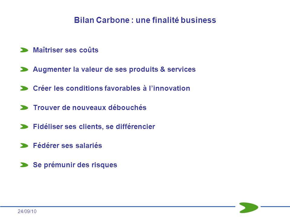 Bilan Carbone : une finalité business