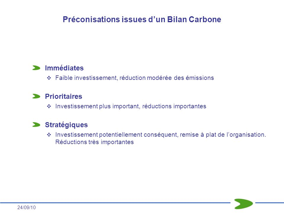 Préconisations issues d'un Bilan Carbone