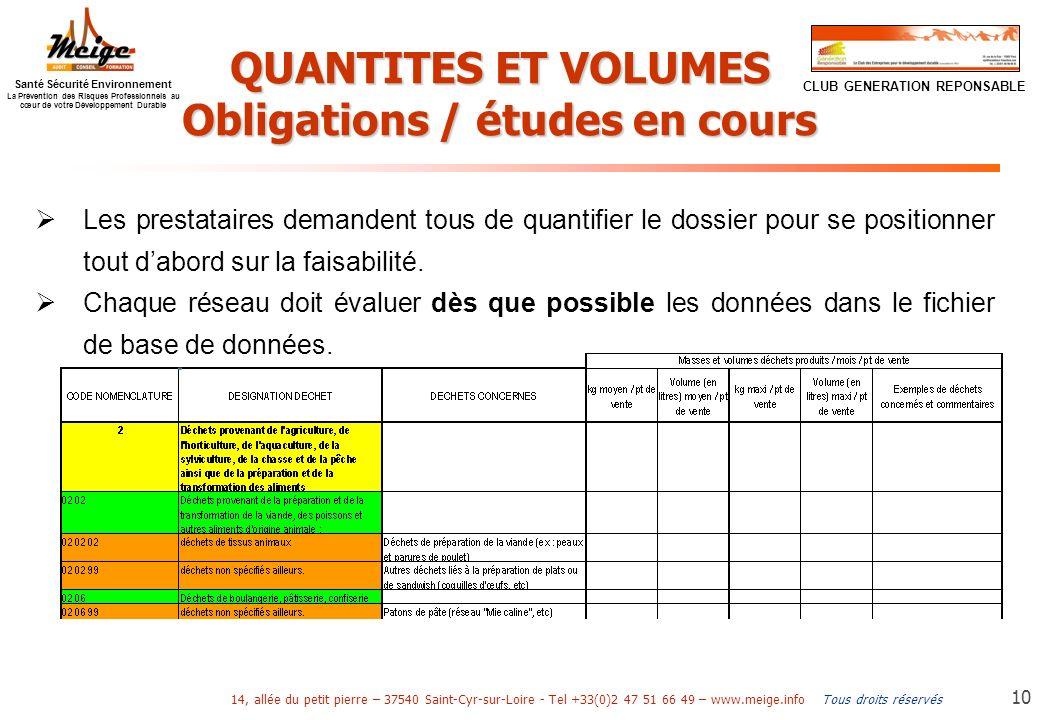Obligations / études en cours