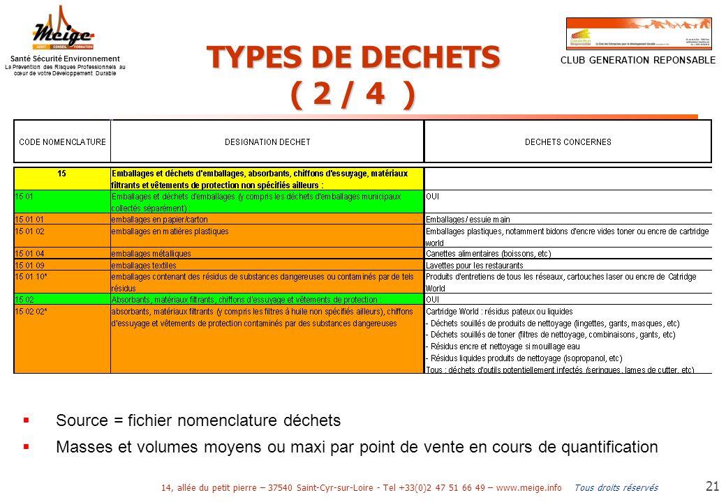 TYPES DE DECHETS ( 2 / 4 ) Source = fichier nomenclature déchets