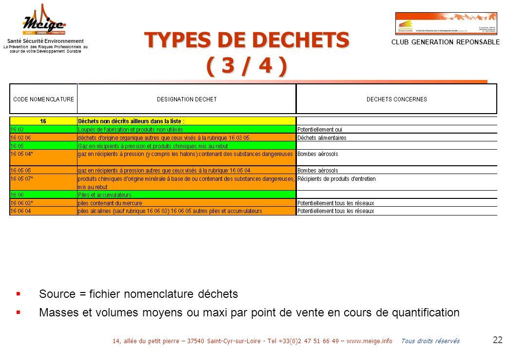 TYPES DE DECHETS ( 3 / 4 ) Source = fichier nomenclature déchets