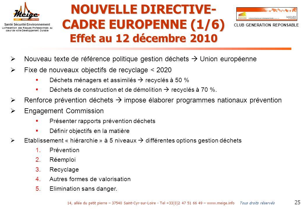 NOUVELLE DIRECTIVE-CADRE EUROPENNE (1/6)