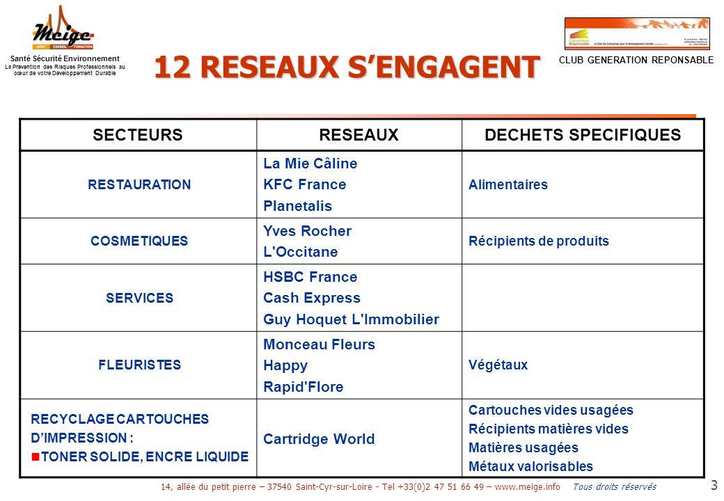 12 RESEAUX S'ENGAGENT SECTEURS RESEAUX DECHETS SPECIFIQUES