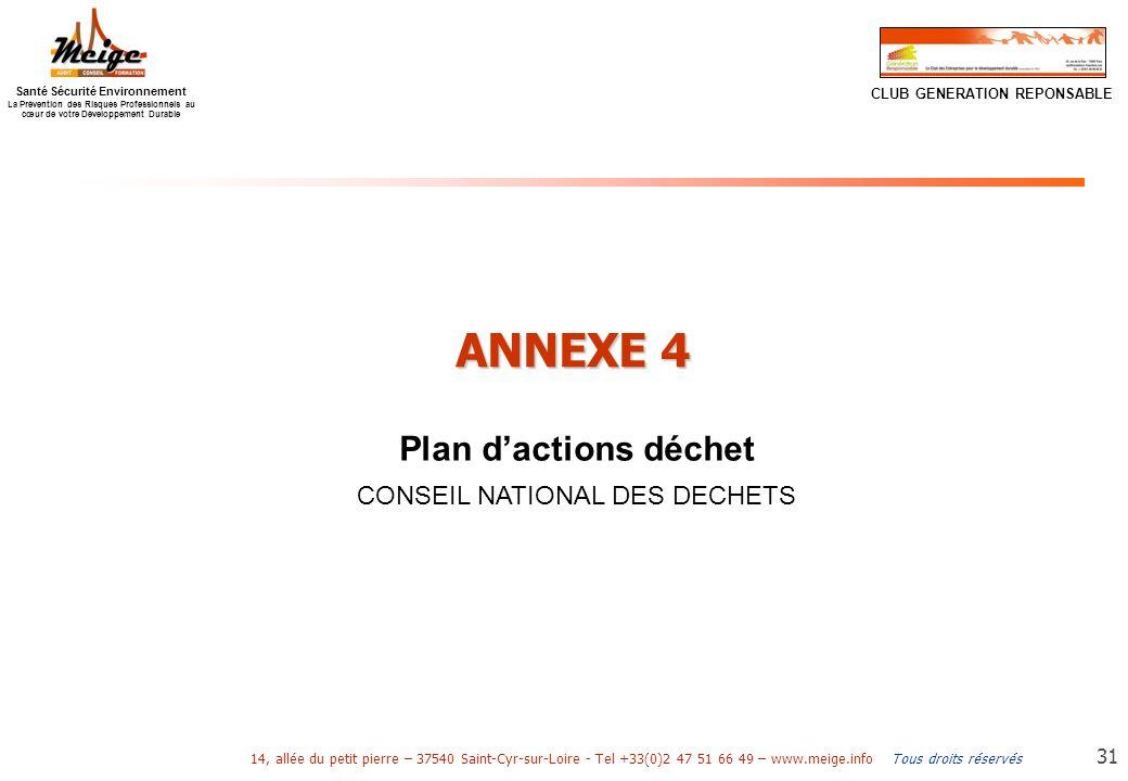 CONSEIL NATIONAL DES DECHETS