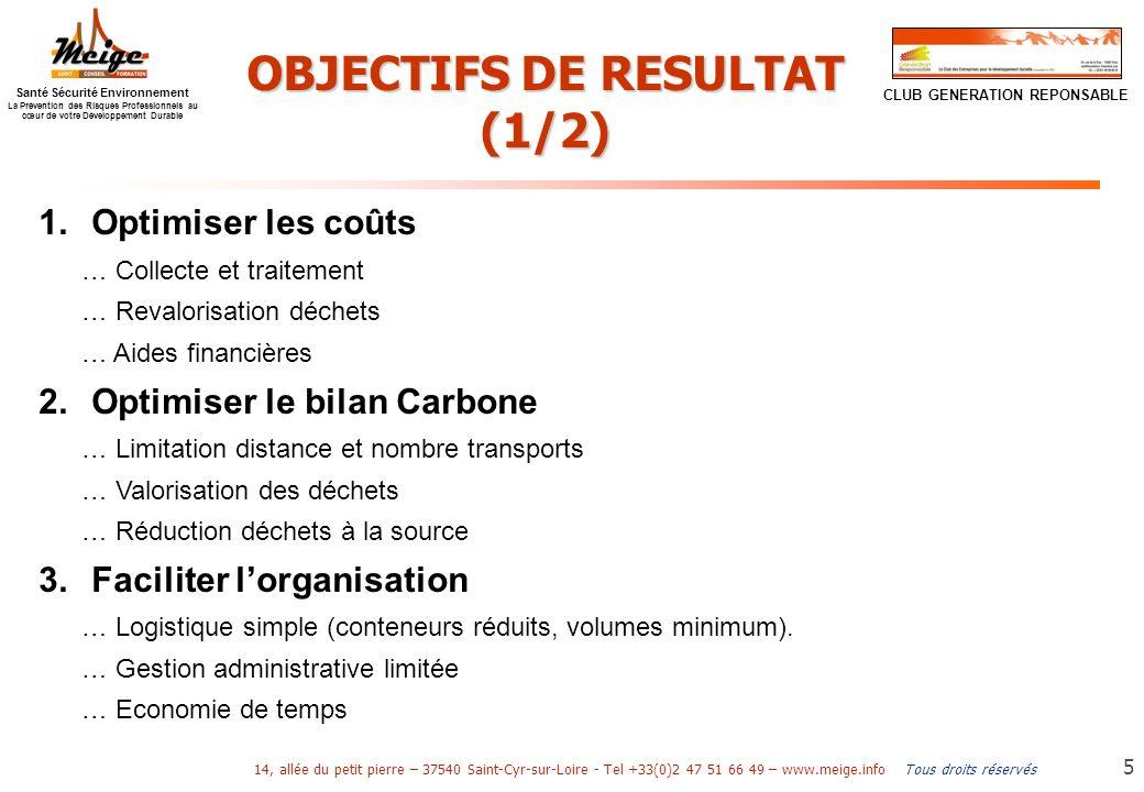 OBJECTIFS DE RESULTAT (1/2)