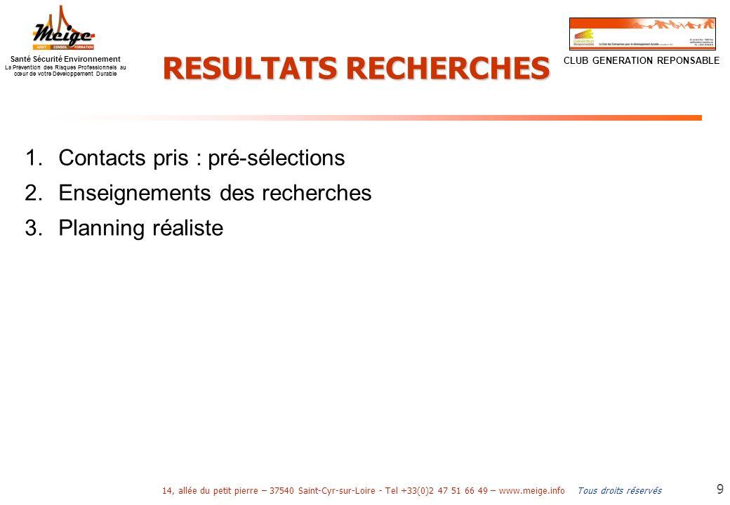 RESULTATS RECHERCHES Contacts pris : pré-sélections