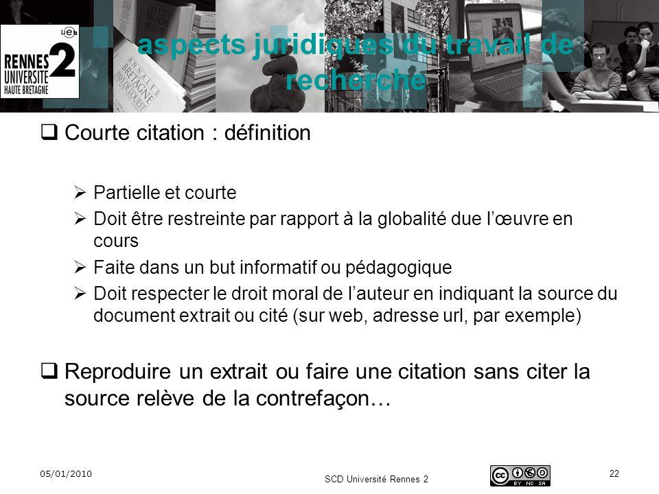 aspects juridiques du travail de recherche
