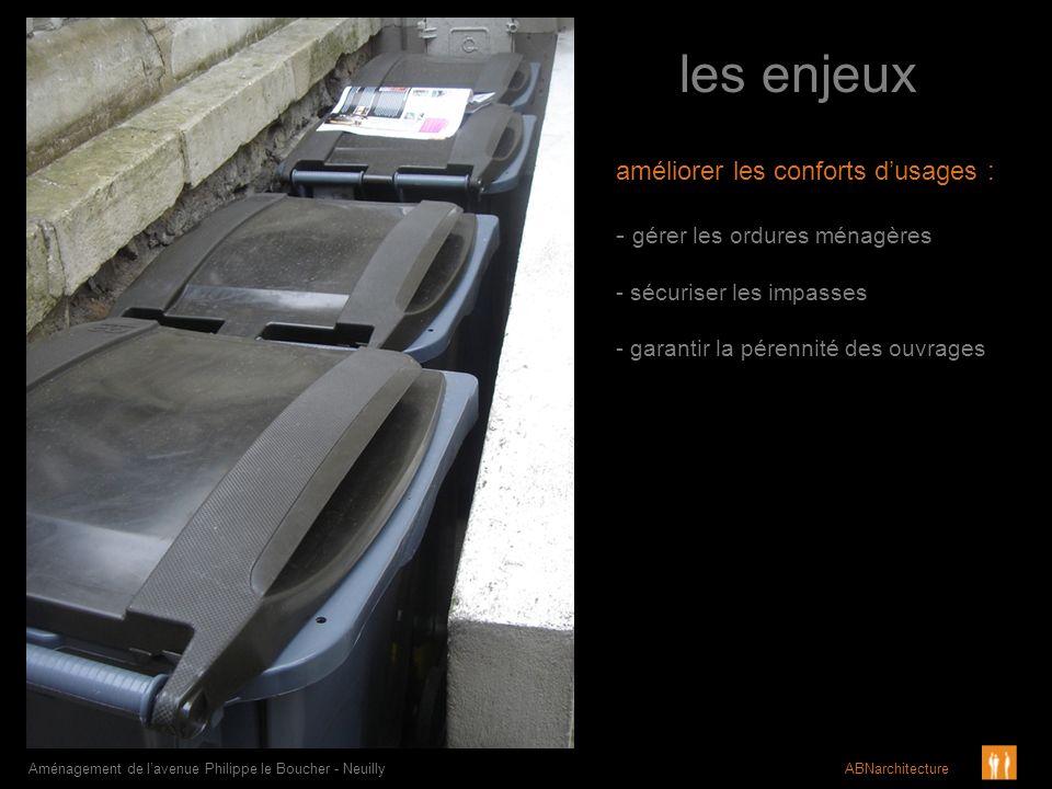 les enjeux améliorer les conforts d'usages : - gérer les ordures ménagères - sécuriser les impasses - garantir la pérennité des ouvrages.