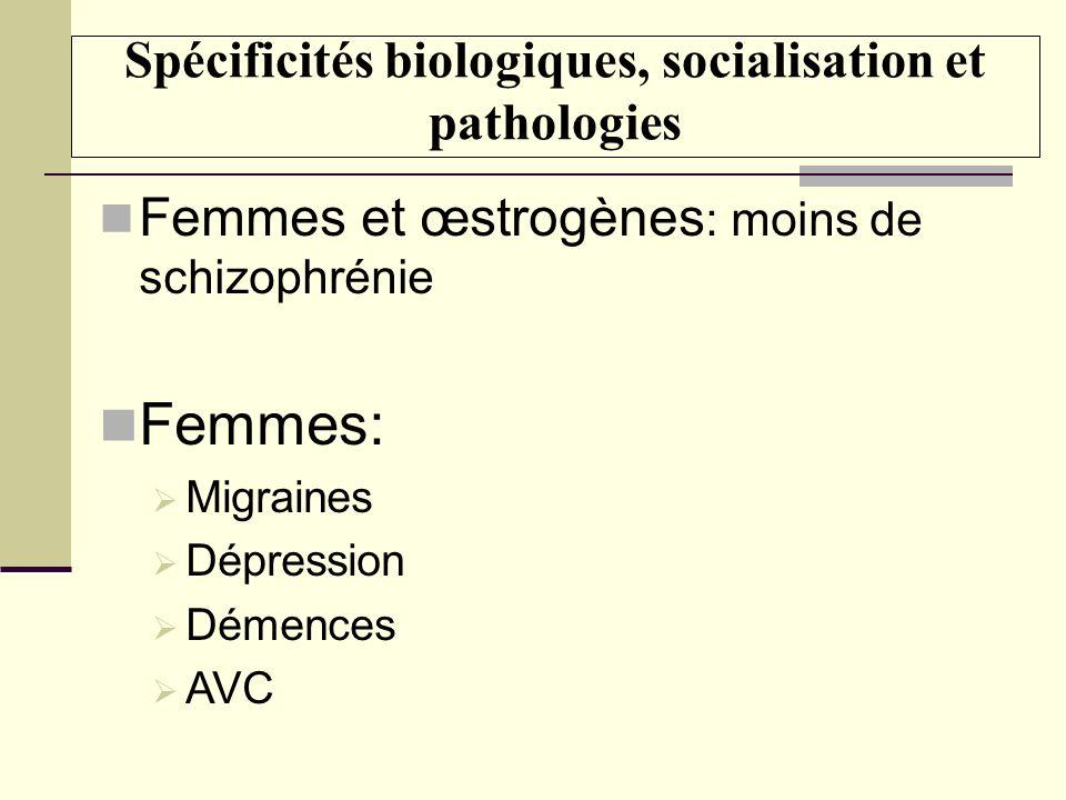 Spécificités biologiques, socialisation et pathologies