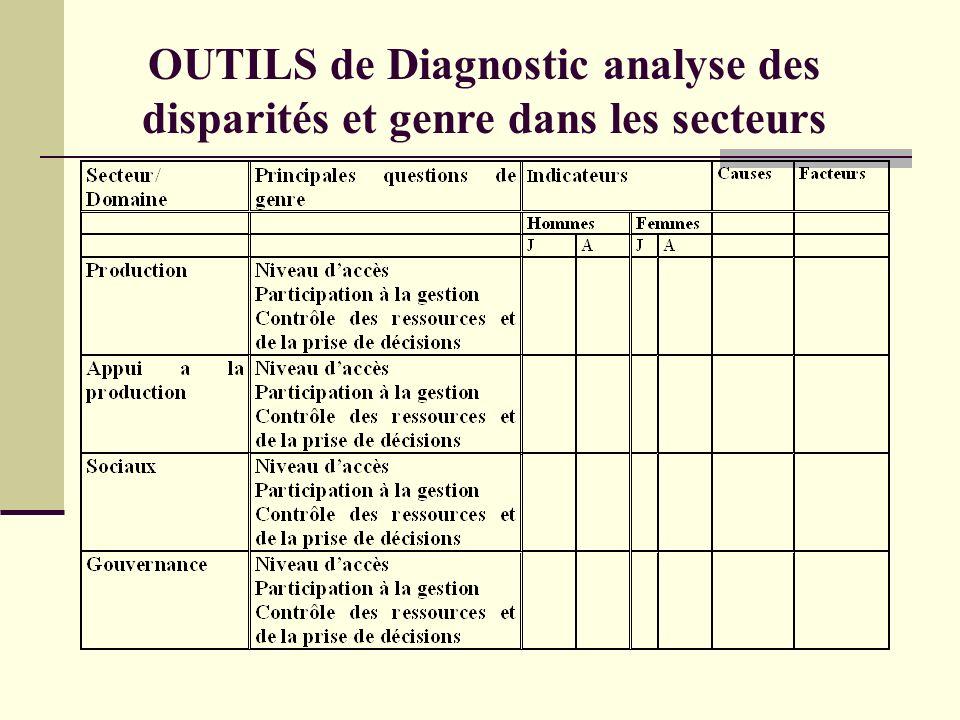 OUTILS de Diagnostic analyse des disparités et genre dans les secteurs