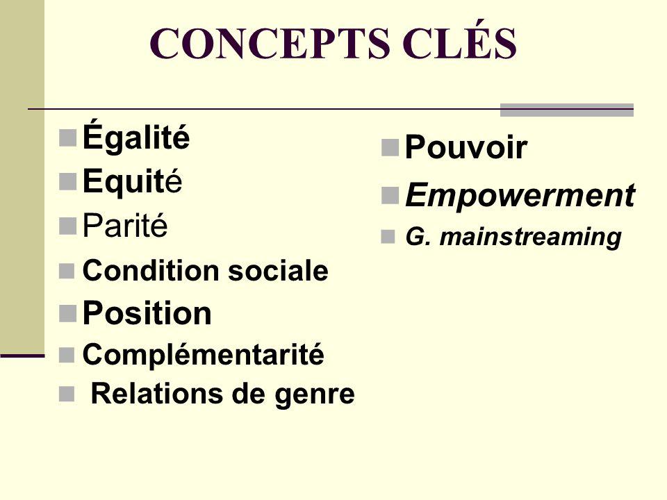 CONCEPTS CLÉS Égalité Pouvoir Equité Empowerment Parité Position