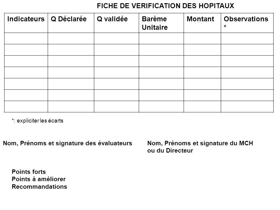 FICHE DE VERIFICATION DES HOPITAUX Indicateurs Q Déclarée Q validée