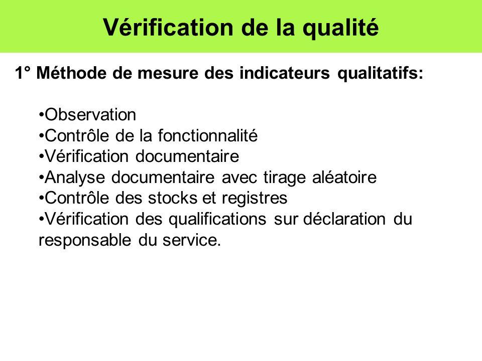Vérification de la qualité