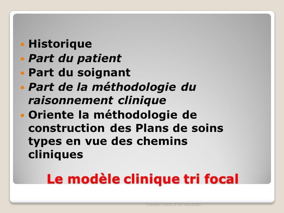 Le modèle clinique tri focal
