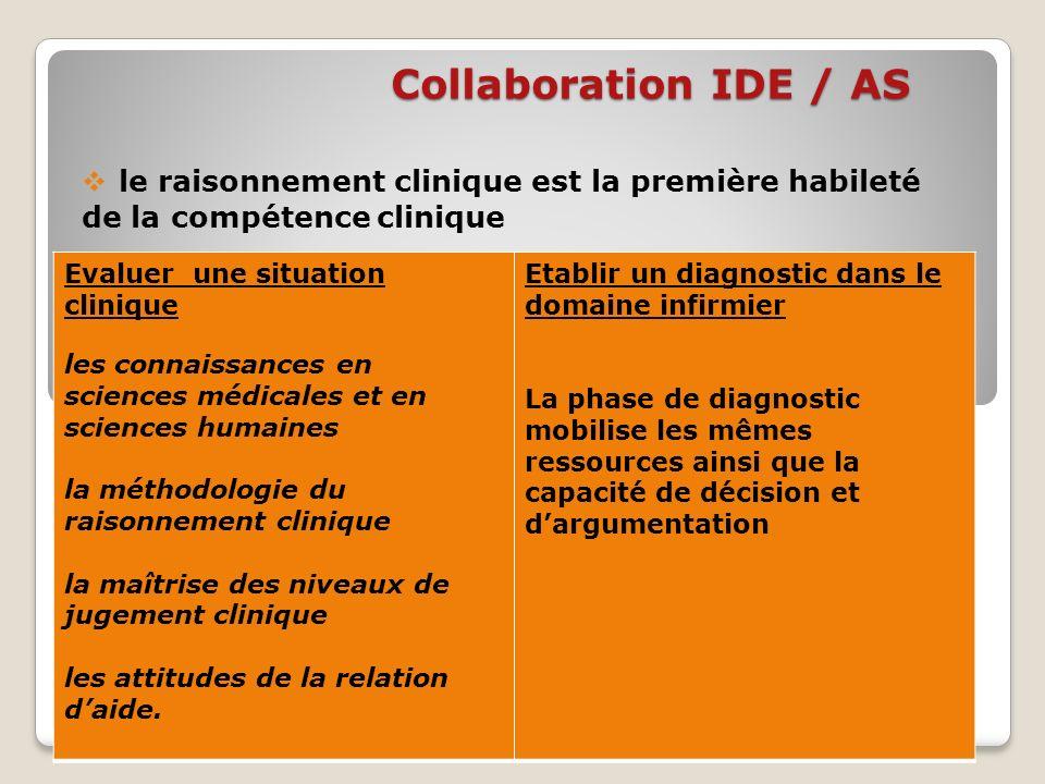 Collaboration IDE / AS le raisonnement clinique est la première habileté de la compétence clinique.